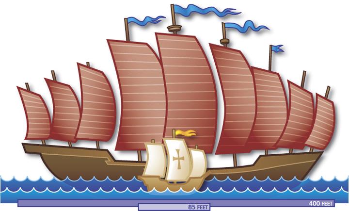 Columbus and champlain comparison