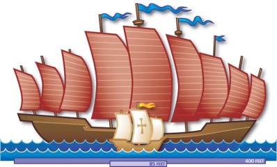 Admiral Zheng He's flag ship was 400 feet long, much larger than Columbus's Santa Maria which was only 85 feet long.