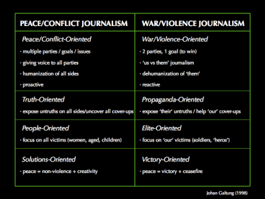 Peace_Journalism_table