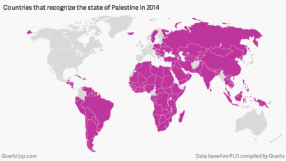 As of 30 October 2014, 135 (69.9%) of the 193 member states of the United Nations have recognized the State of Palestine.