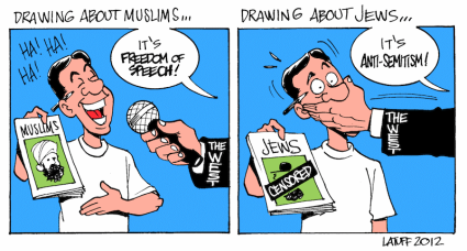 west-double-standard-on-mocking-jews-muslims-copy-2.gif
